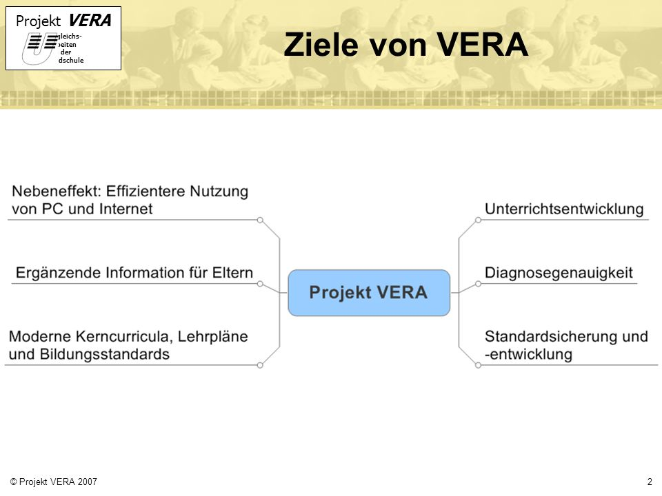 Ziele von VERA © Projekt VERA 2007