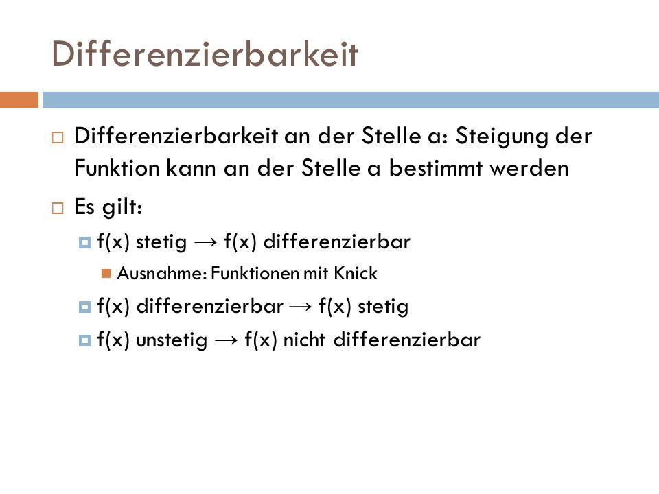 Differenzierbarkeit Differenzierbarkeit an der Stelle a: Steigung der Funktion kann an der Stelle a bestimmt werden.