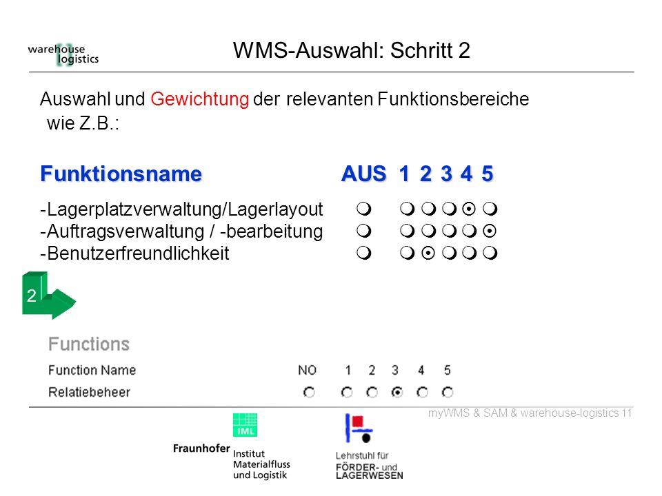 WMS-Auswahl: Schritt 2 Funktionsname AUS 1 2 3 4 5