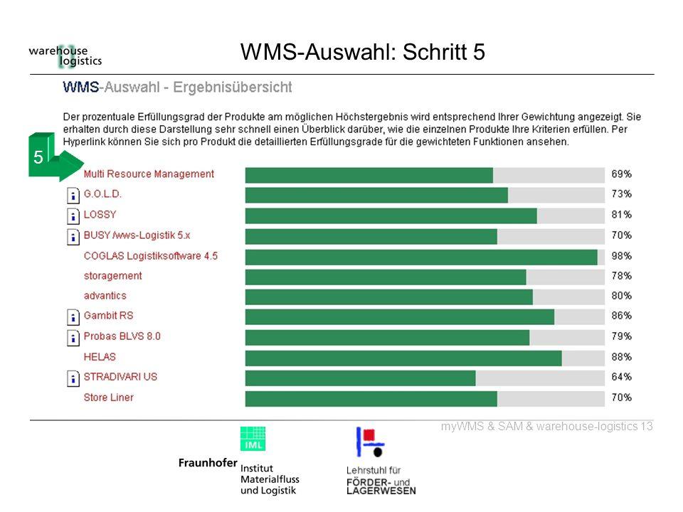WMS-Auswahl: Schritt 5 5
