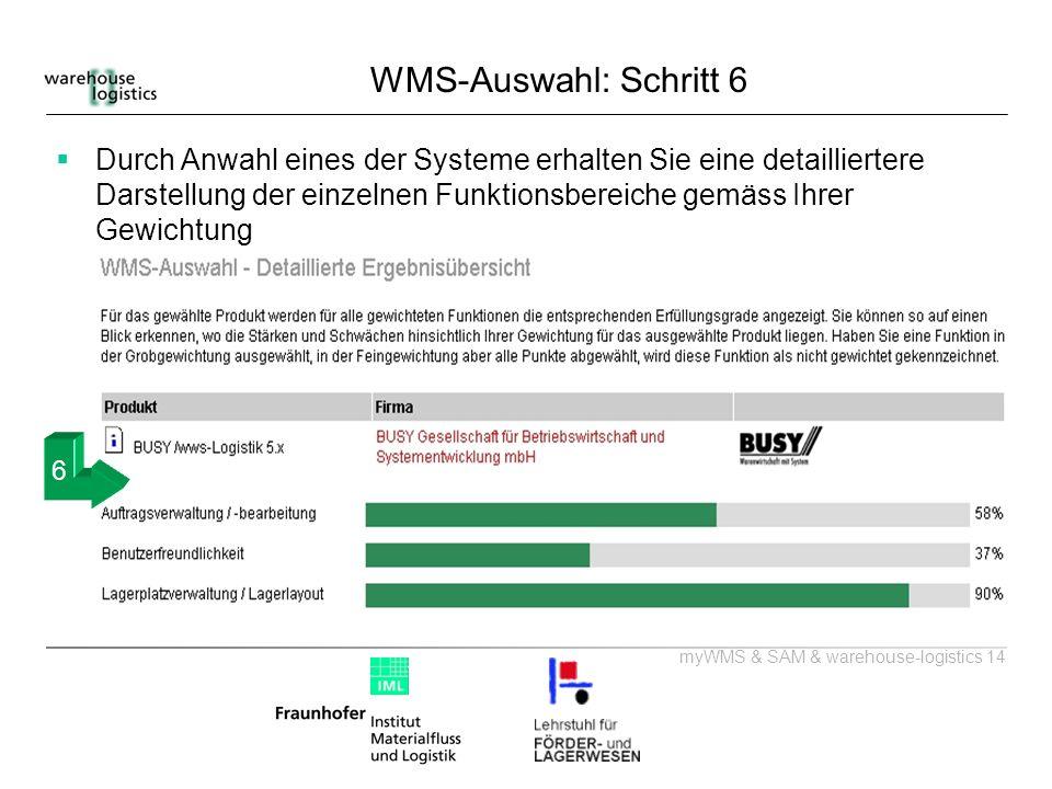 WMS-Auswahl: Schritt 6