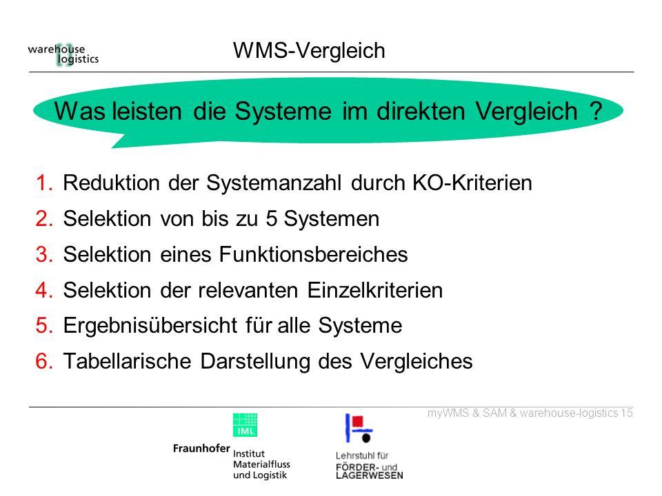 Was leisten die Systeme im direkten Vergleich