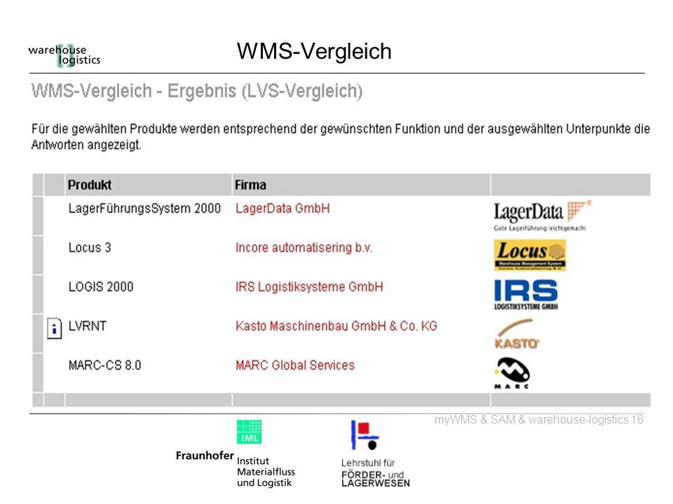 WMS-Vergleich