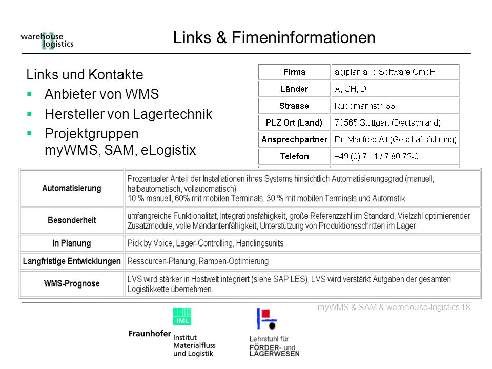 Links & Fimeninformationen
