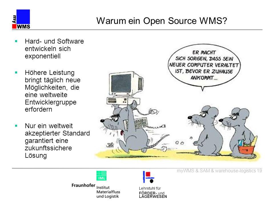 Warum ein Open Source WMS