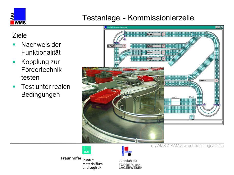 Testanlage - Kommissionierzelle