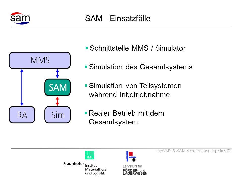 SAM - Einsatzfälle Schnittstelle MMS / Simulator
