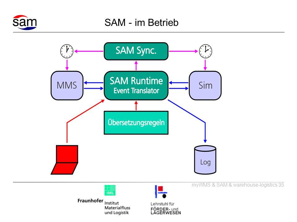 SAM - im Betrieb