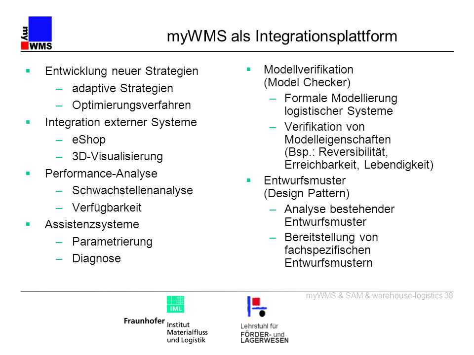 myWMS als Integrationsplattform