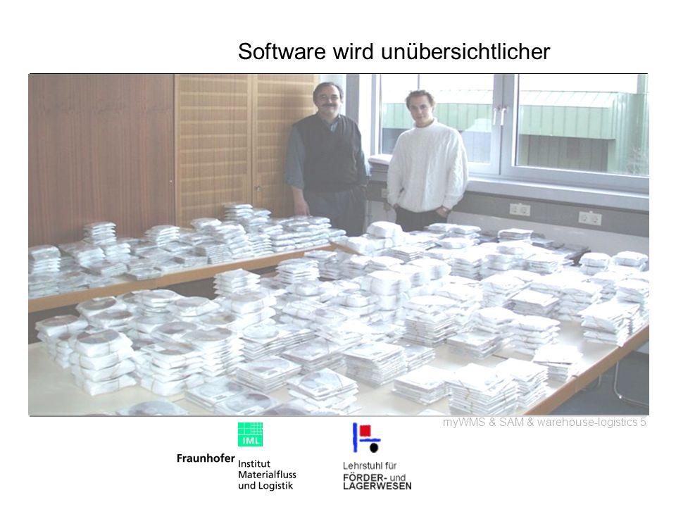Software wird unübersichtlicher