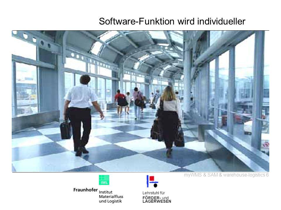 Software-Funktion wird individueller