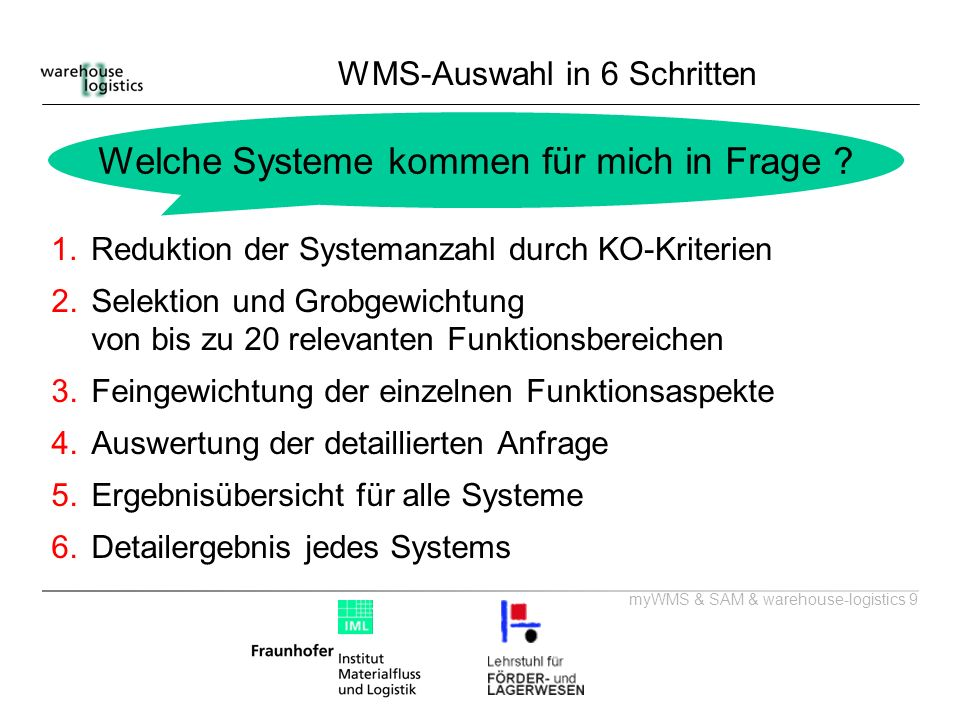WMS-Auswahl in 6 Schritten