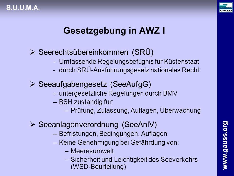 Gesetzgebung in AWZ I Seerechtsübereinkommen (SRÜ)
