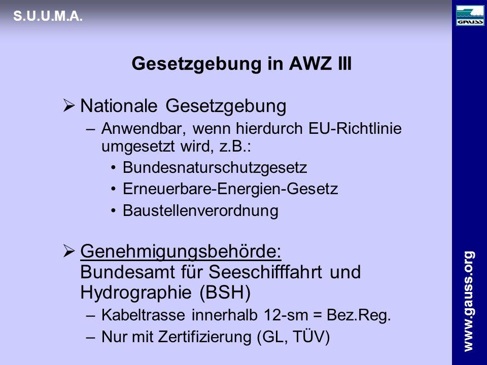 Gesetzgebung in AWZ III