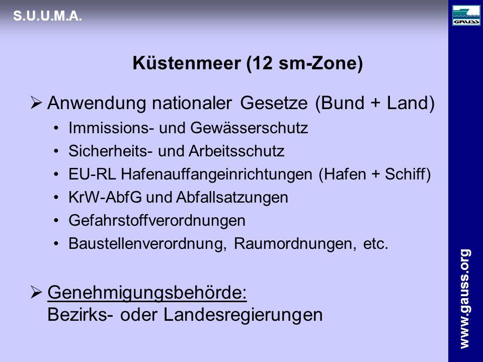 Anwendung nationaler Gesetze (Bund + Land)