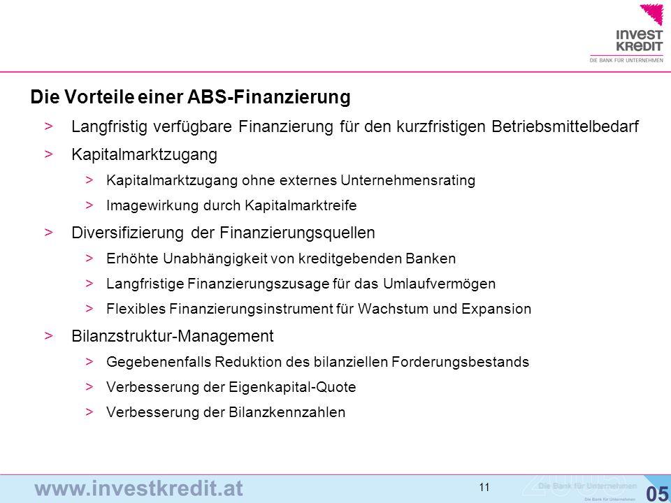 Die Vorteile einer ABS-Finanzierung