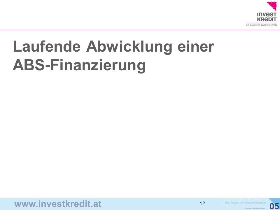 Laufende Abwicklung einer ABS-Finanzierung