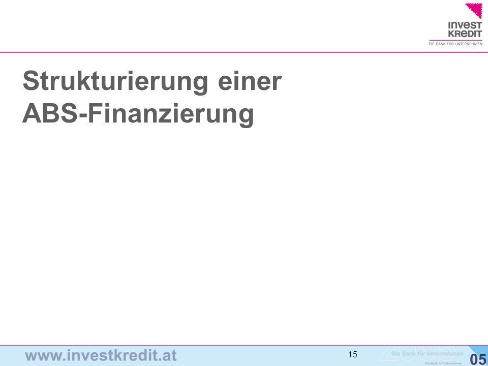 Strukturierung einer ABS-Finanzierung