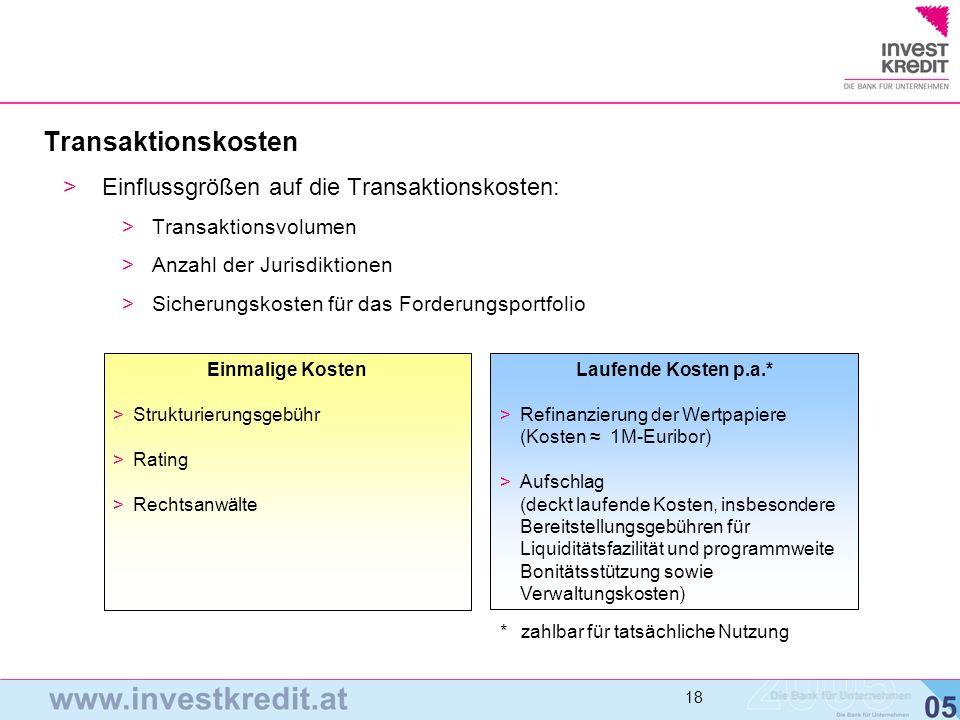 Transaktionskosten Einflussgrößen auf die Transaktionskosten: