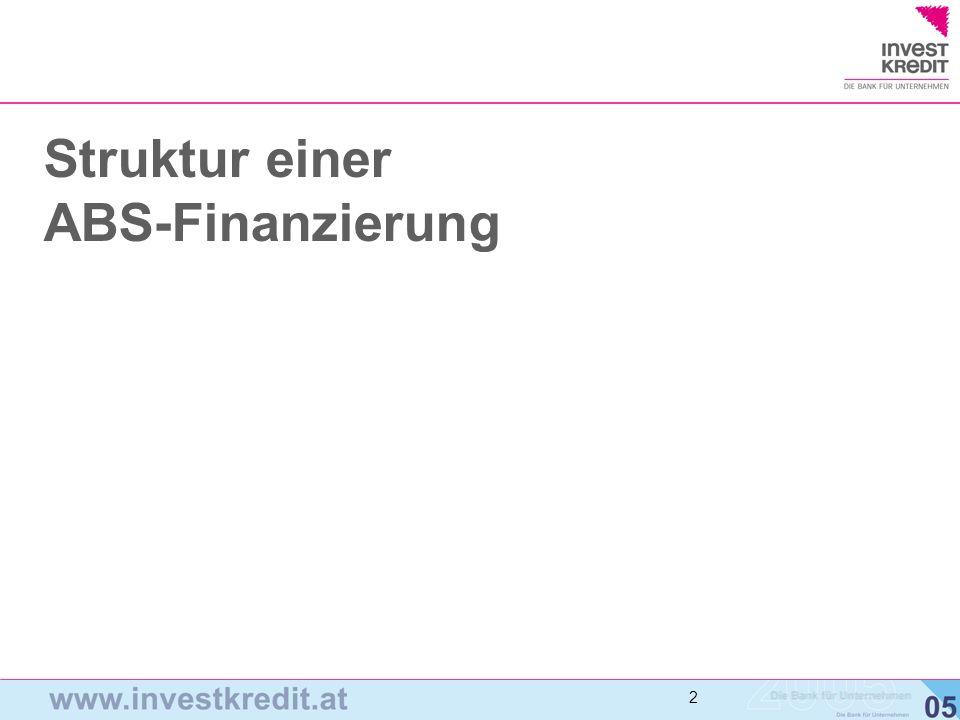 Struktur einer ABS-Finanzierung