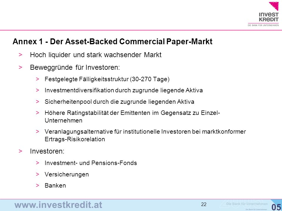 Annex 1 - Der Asset-Backed Commercial Paper-Markt
