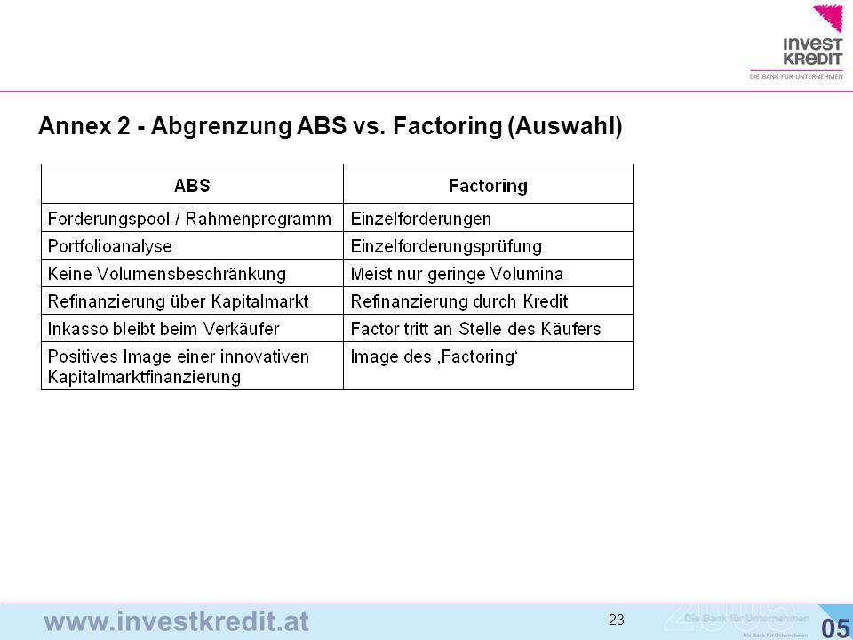 Annex 2 - Abgrenzung ABS vs. Factoring (Auswahl)