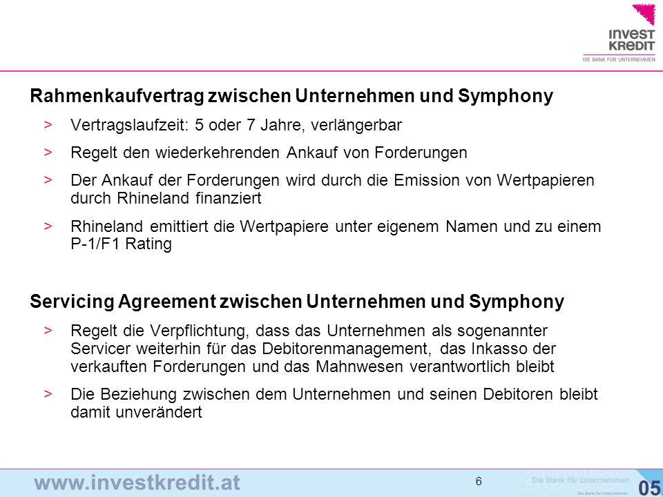 Rahmenkaufvertrag zwischen Unternehmen und Symphony