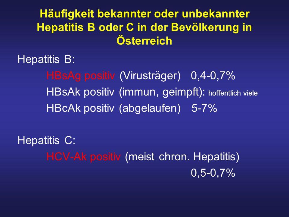HBsAg positiv (Virusträger) 0,4-0,7%