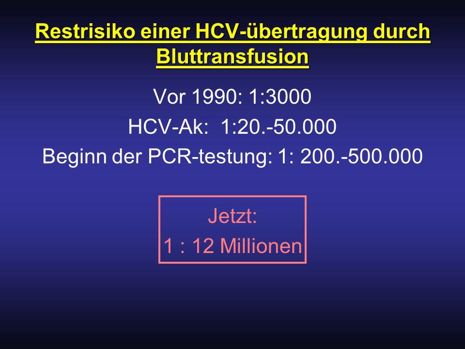 Restrisiko einer HCV-übertragung durch Bluttransfusion