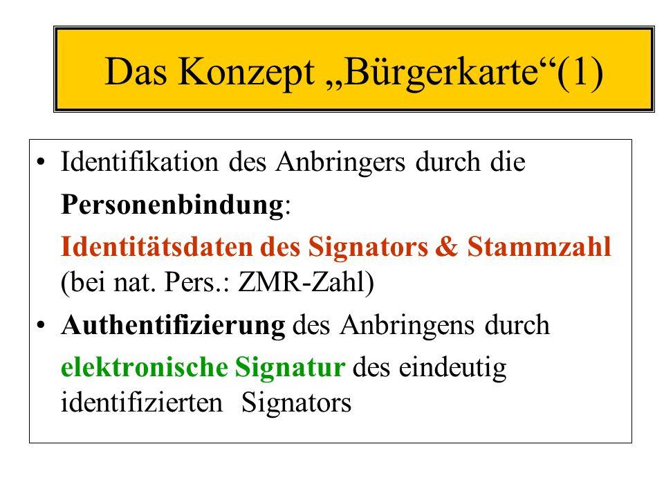"Das Konzept ""Bürgerkarte (1)"