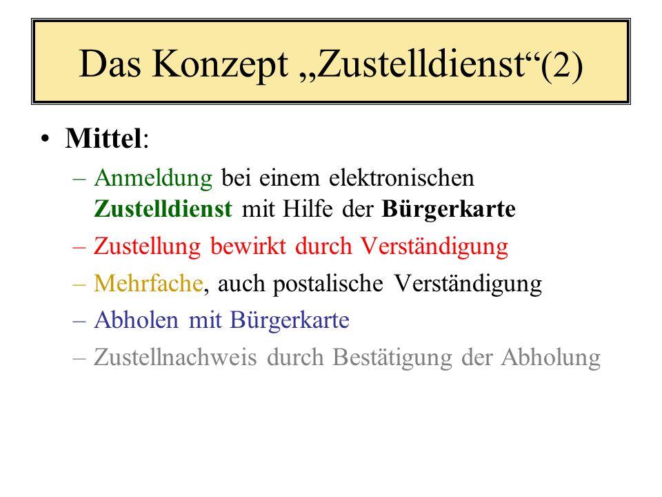 """Das Konzept """"Zustelldienst (2)"""