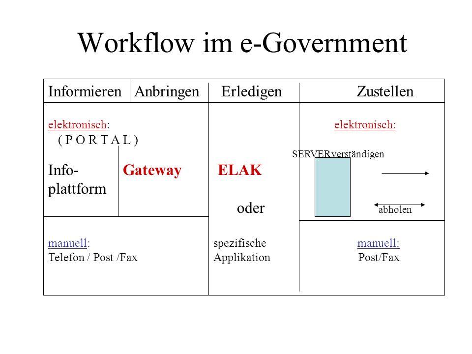 Workflow im e-Government