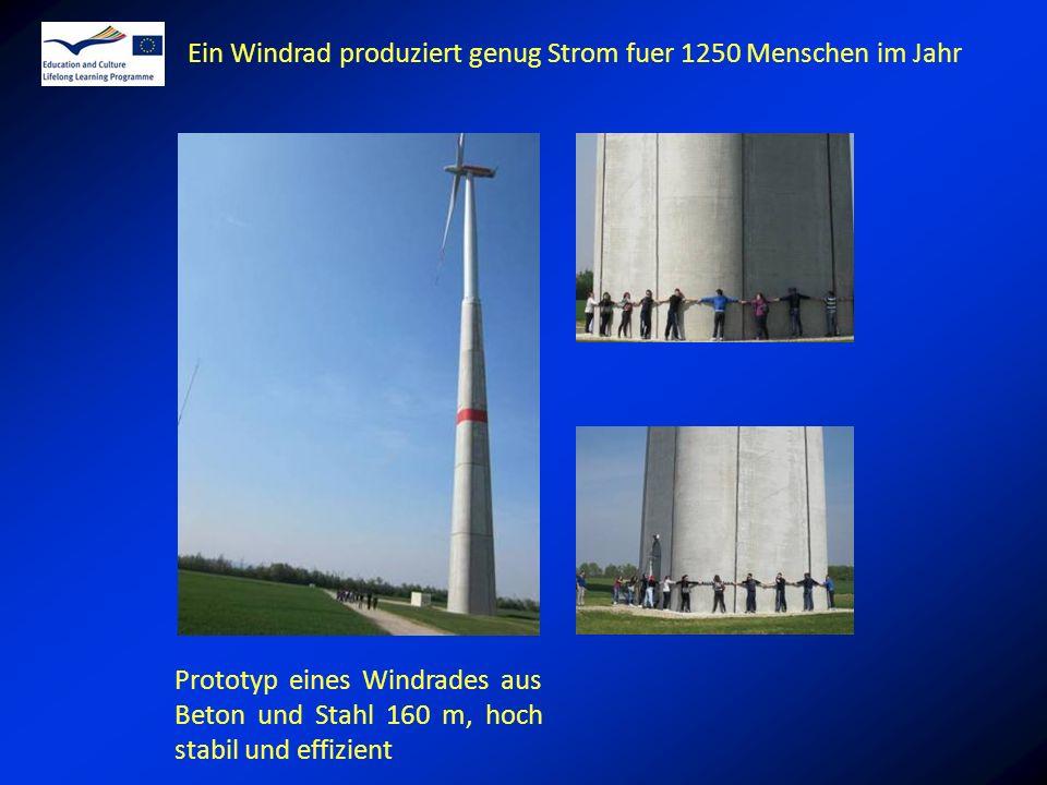 Ein Windrad produziert genug Strom fuer 1250 Menschen im Jahr