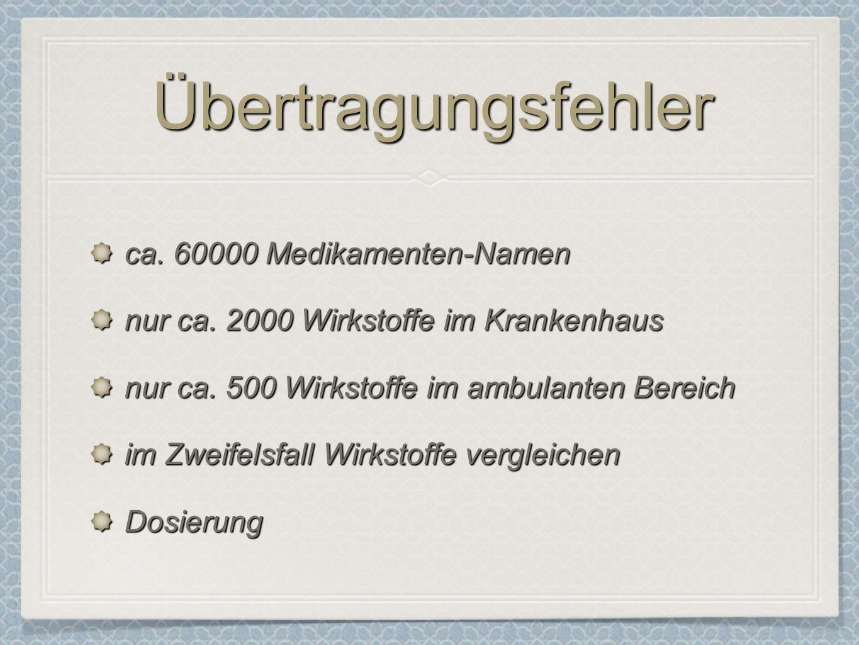 Übertragungsfehler ca. 60000 Medikamenten-Namen