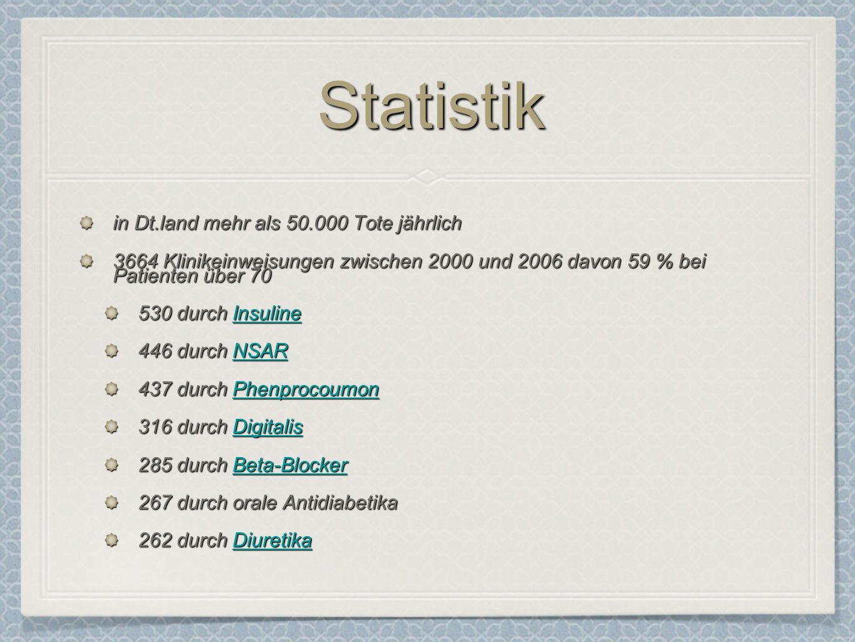 Statistik in Dt.land mehr als 50.000 Tote jährlich