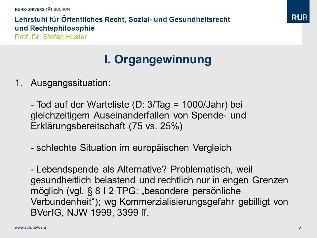 I. Organgewinnung 1. Ausgangssituation: