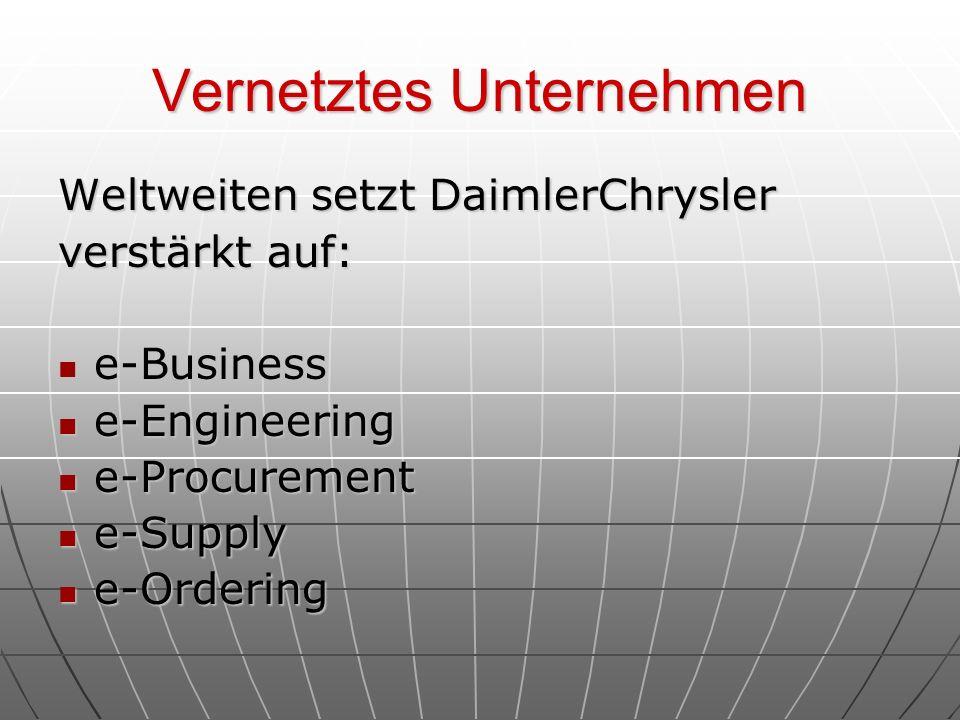Vernetztes Unternehmen