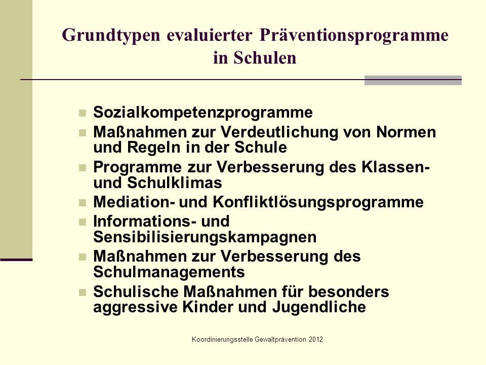 Grundtypen evaluierter Präventionsprogramme in Schulen