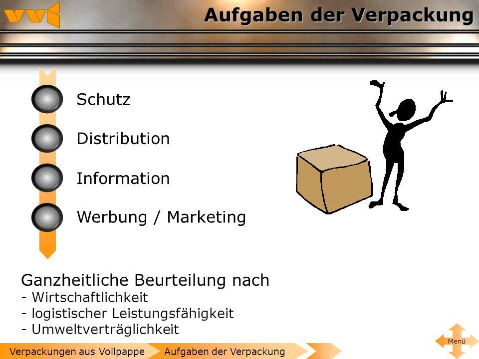 Aufgaben der Verpackung