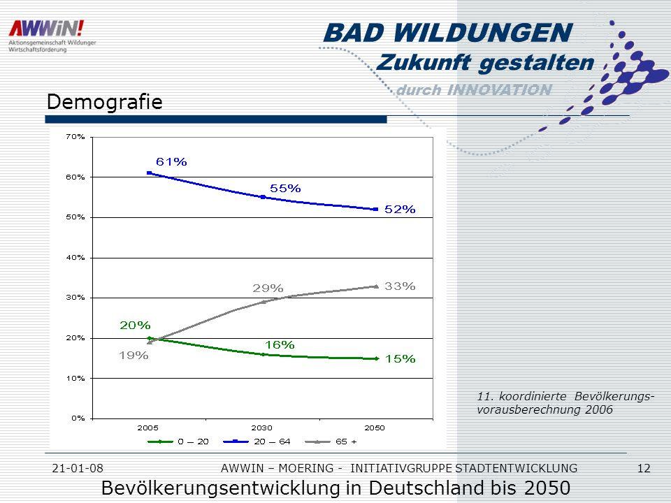 Bevölkerungsentwicklung in Deutschland bis 2050