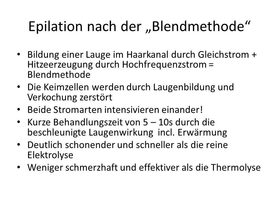 """Epilation nach der """"Blendmethode"""