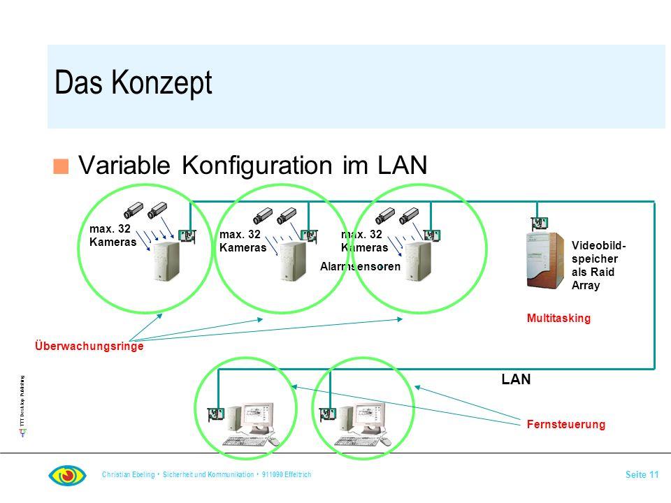 Das Konzept Variable Konfiguration im LAN LAN max. 32 Kameras