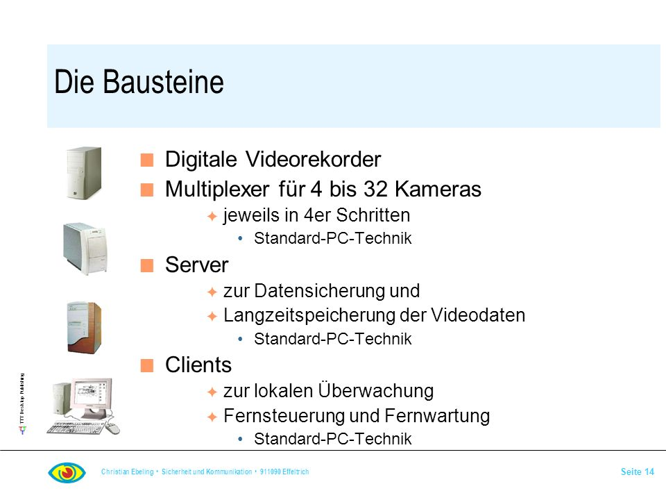 Die Bausteine Digitale Videorekorder Multiplexer für 4 bis 32 Kameras