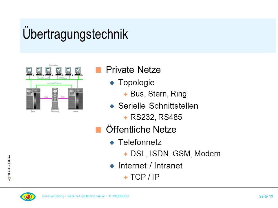 Übertragungstechnik Private Netze Öffentliche Netze Topologie