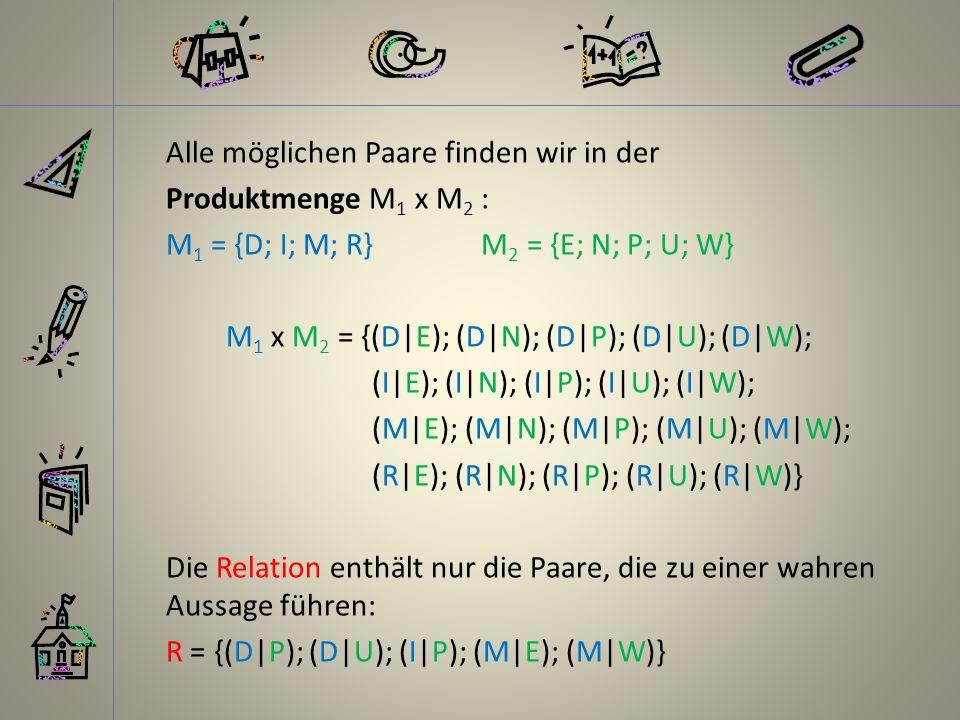 Alle möglichen Paare finden wir in der Produktmenge M1 x M2 : M1 = {D; I; M; R} M2 = {E; N; P; U; W} M1 x M2 = {(D|E); (D|N); (D|P); (D|U); (D|W); (I|E); (I|N); (I|P); (I|U); (I|W); (M|E); (M|N); (M|P); (M|U); (M|W); (R|E); (R|N); (R|P); (R|U); (R|W)} Die Relation enthält nur die Paare, die zu einer wahren Aussage führen: R = {(D|P); (D|U); (I|P); (M|E); (M|W)}