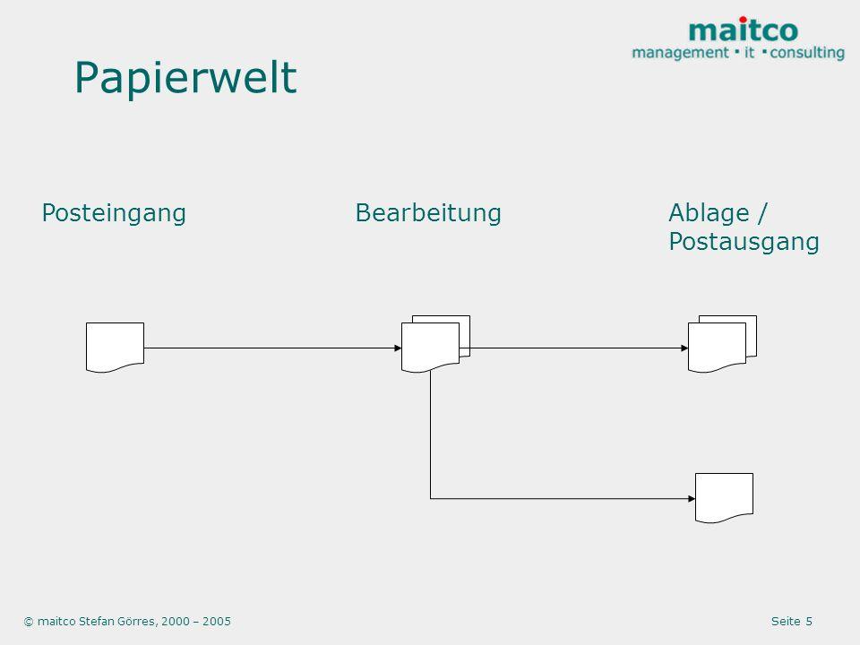 Papierwelt Posteingang Bearbeitung Ablage / Postausgang
