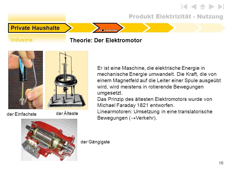 Theorie: Der Elektromotor