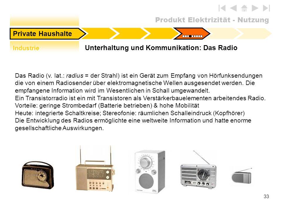 Unterhaltung und Kommunikation: Das Radio