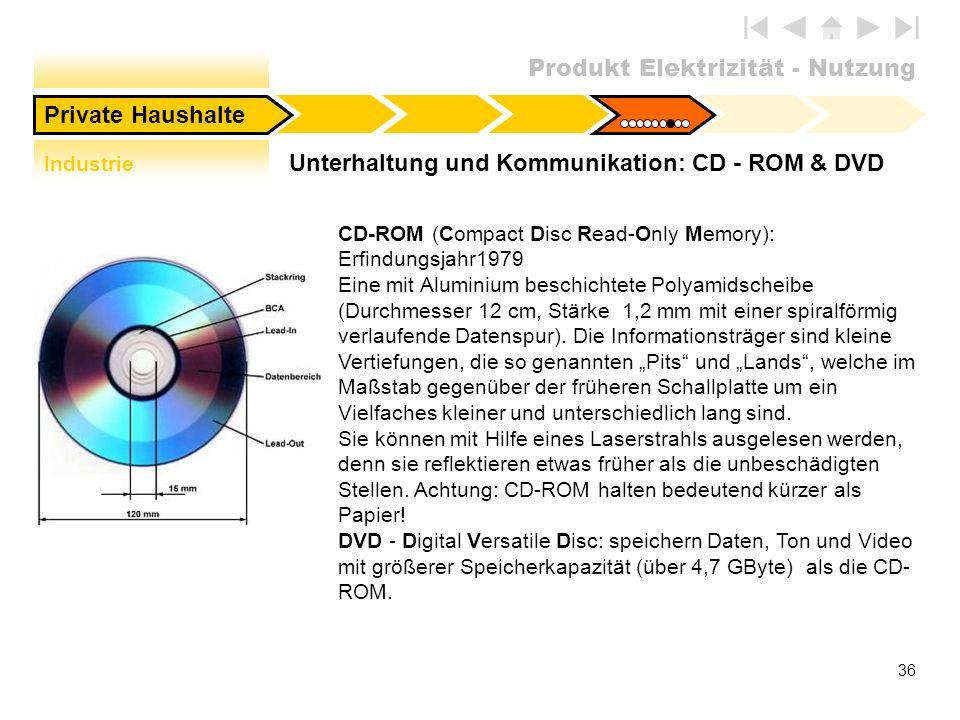 Unterhaltung und Kommunikation: CD - ROM & DVD
