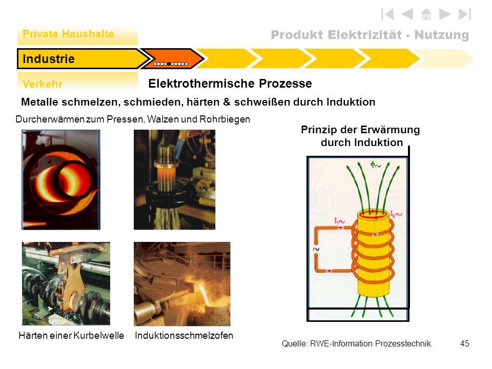 Elektrothermische Prozesse